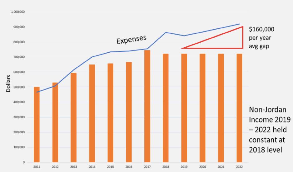stewardship graph