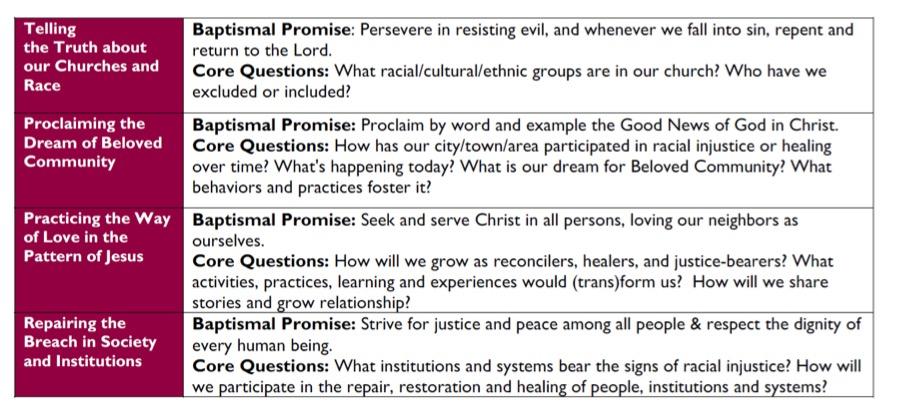 baptismal promises for race work